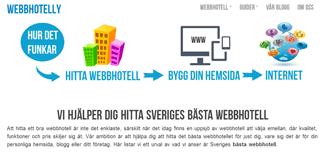Webbhotell Jämförelse av Webbhotelly