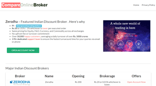 Compare Indian Share Brokers