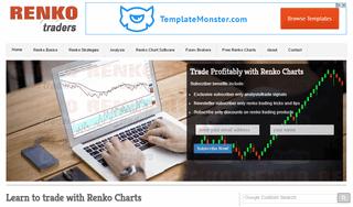 Forex Renko Charts
