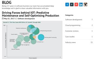 Software Development Blog