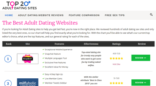 The Top 20 Adult Dating Websites